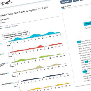 screenshot of Topicgraph prototype